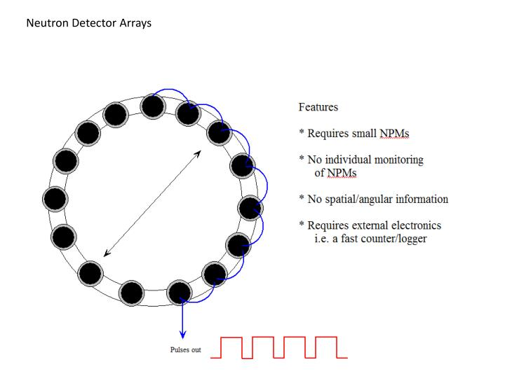 Neutron Detector Arrays