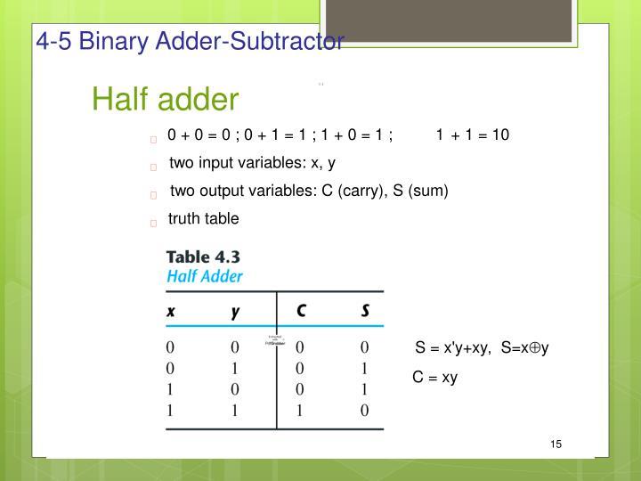 4-5Binary Adder-Subtractor