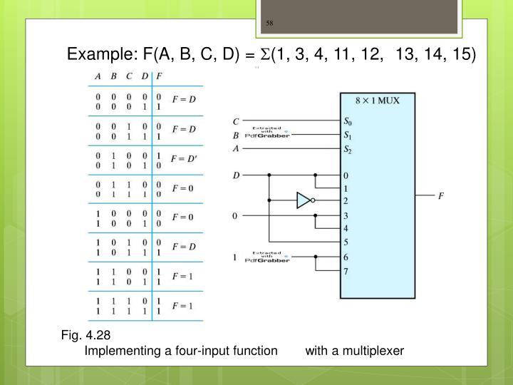 Example: F(A, B, C, D) =