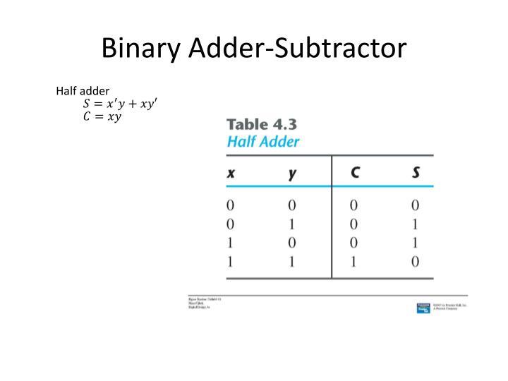 Binary Adder-