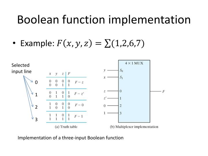 Boolean function implementation