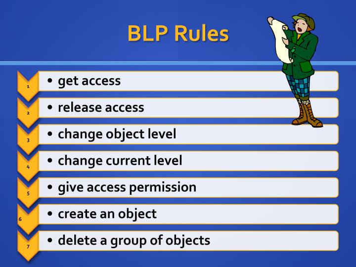 BLP Rules