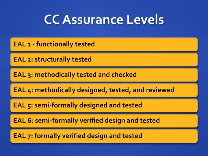CC Assurance Levels