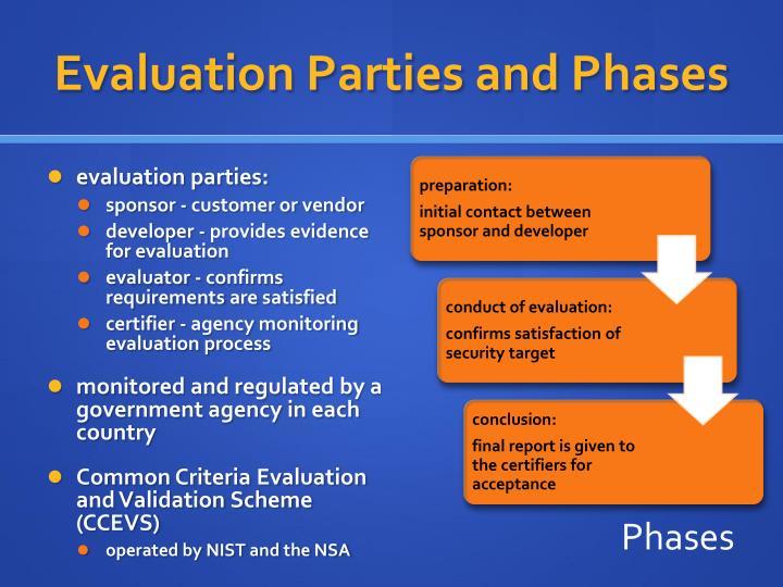 Evaluation Parties