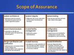 scope of assurance