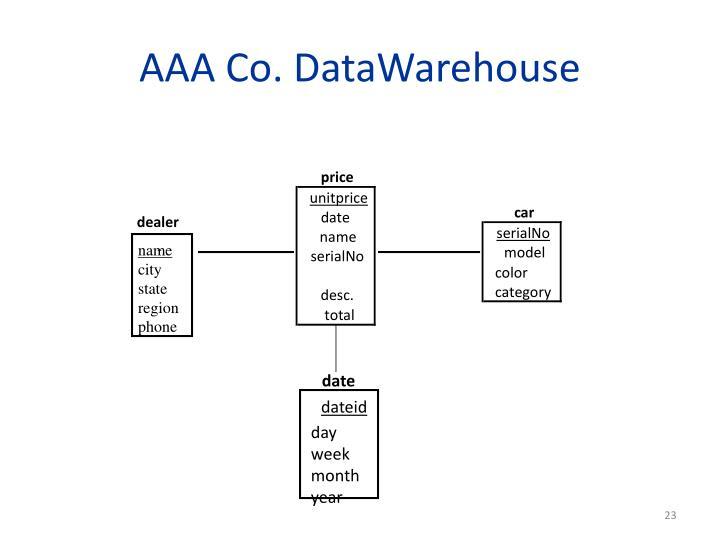 AAA Co. DataWarehouse
