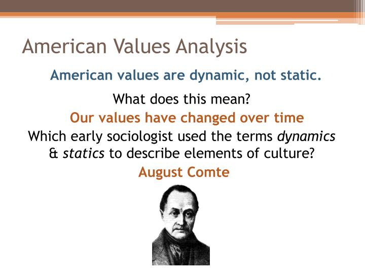 American Values Analysis