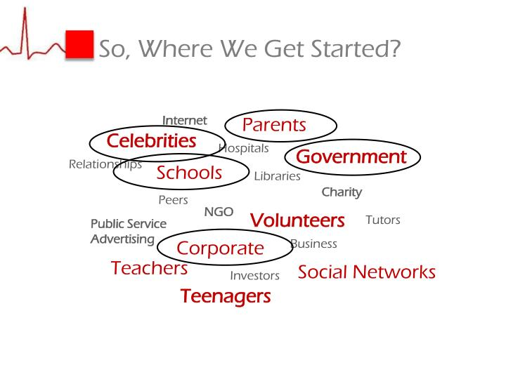 So, Where We Get Started?