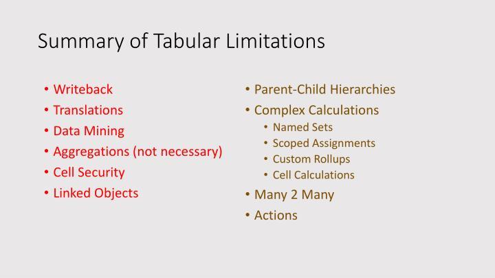 Summary of Tabular Limitations
