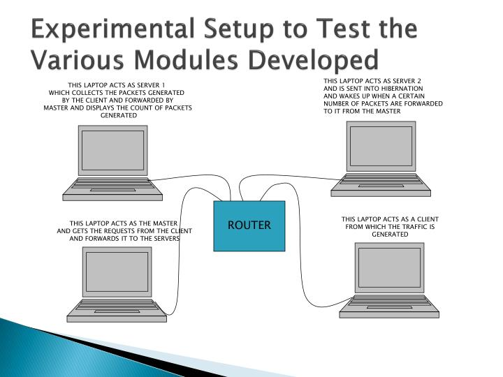 Experimental Setup to Test the Various Modules Developed