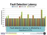 fault detection latency