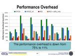 performance overhead
