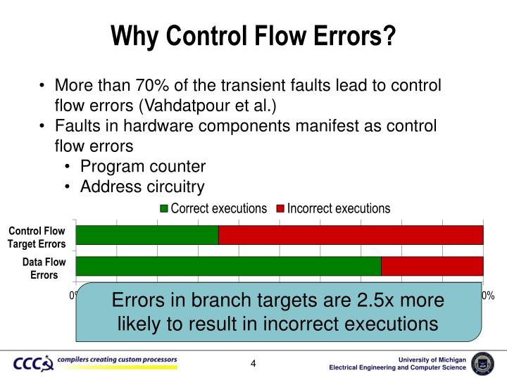 Why Control Flow Errors?