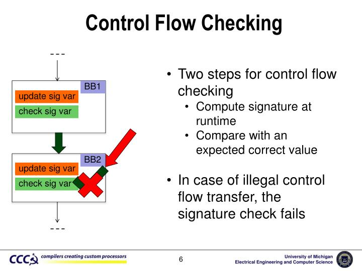 Control Flow Checking