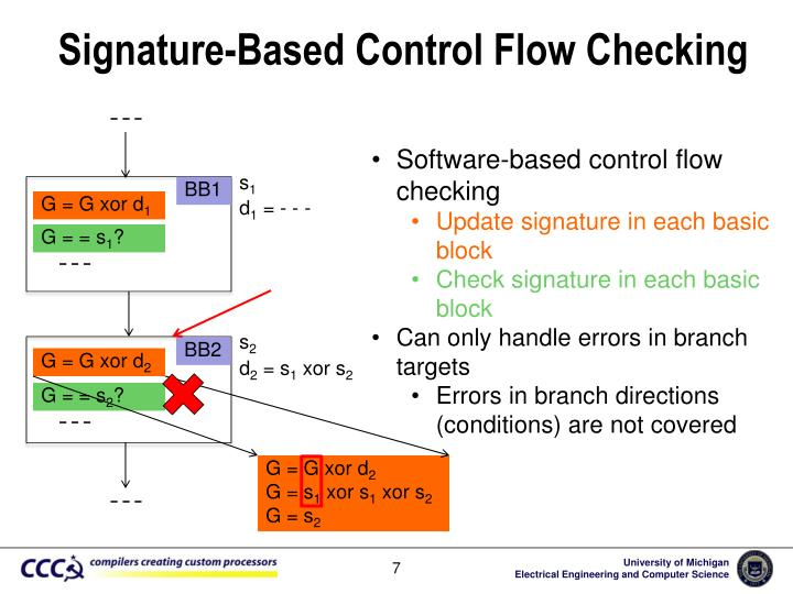 Signature-Based Control Flow Checking