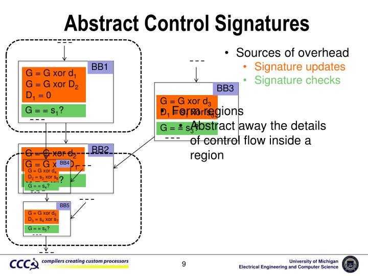 Abstract Control Signatures