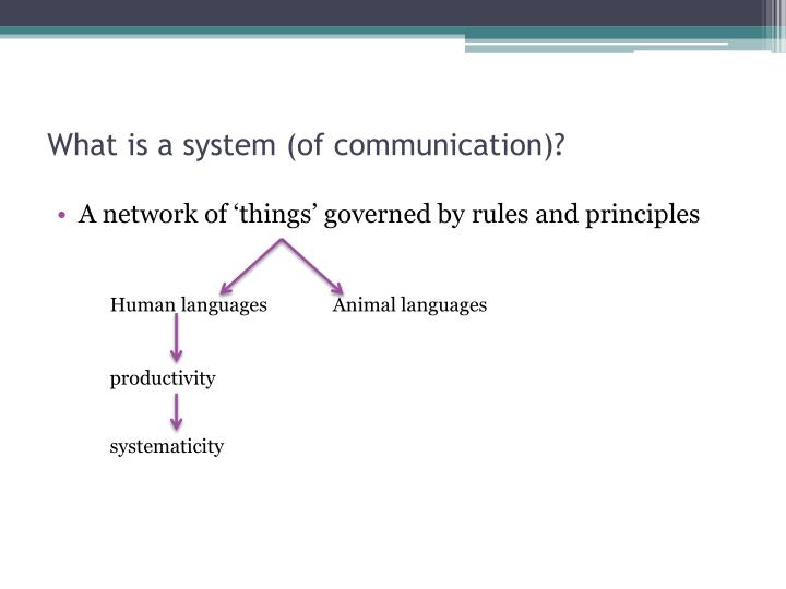 What is a system of communication