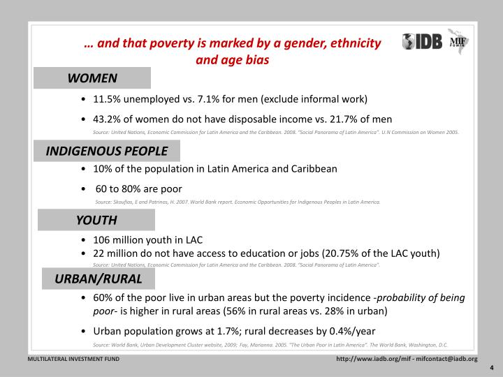 … and that poverty is marked by a gender, ethnicity and age bias