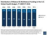 distribution of bilateral multilateral funding in the u s global health budget fy 2009 fy 2015