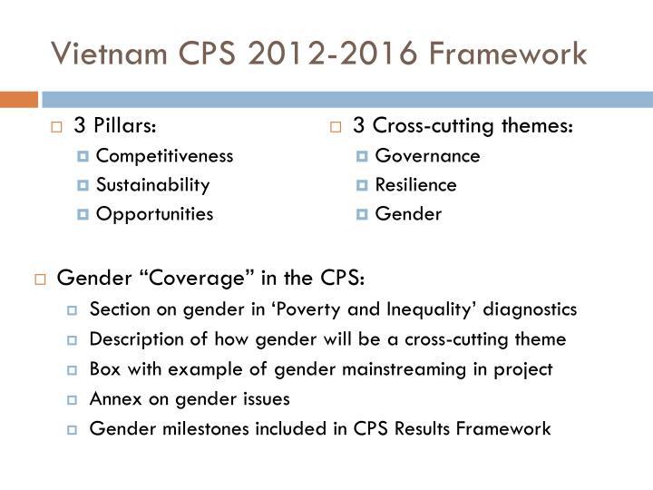 Vietnam CPS 2012-2016 Framework