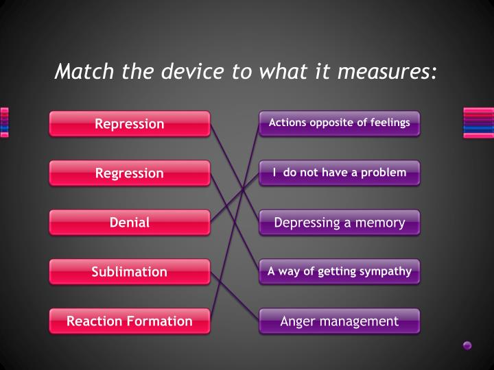 Match the device to what it measures: