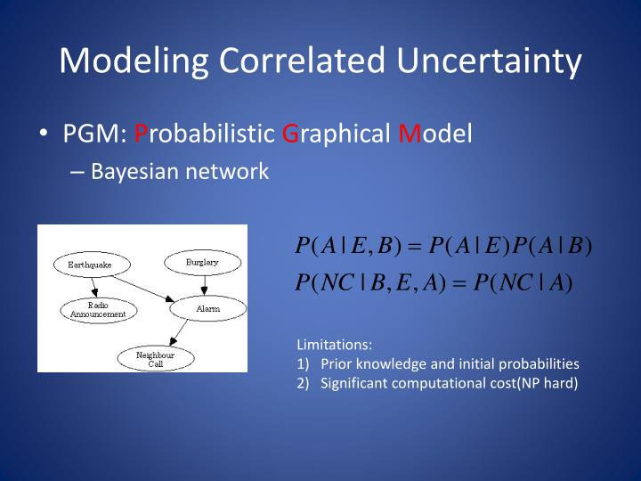 Modeling Correlated Uncertainty