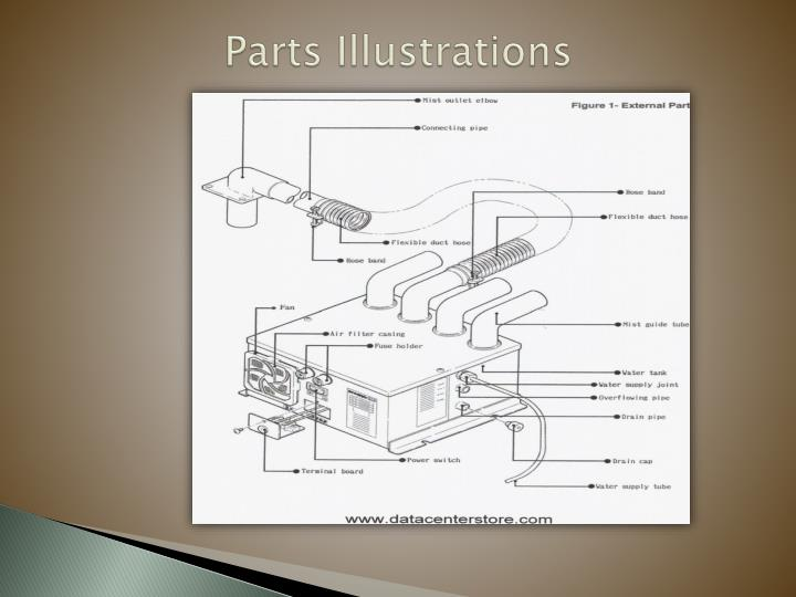 Parts Illustrations