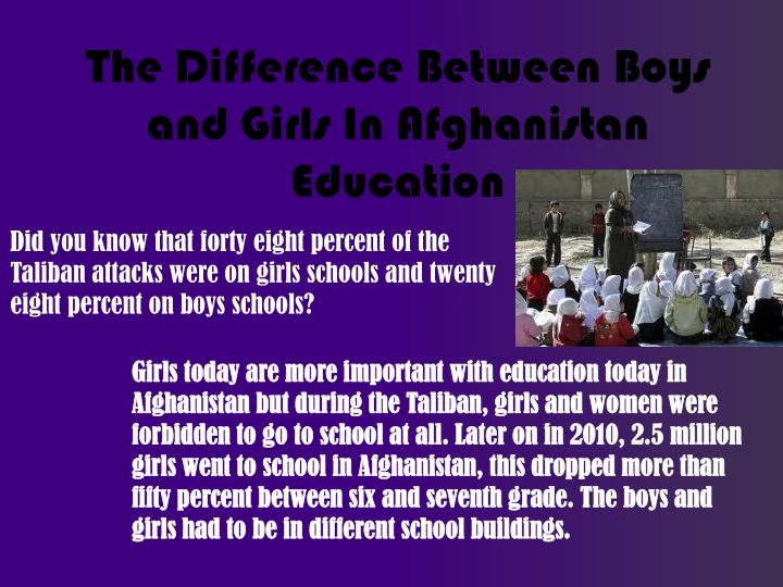 The Difference Between Boys and Girls In Afghanistan Education
