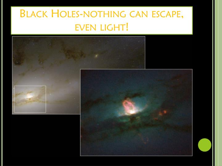 Black Holes-nothing can escape, even light!