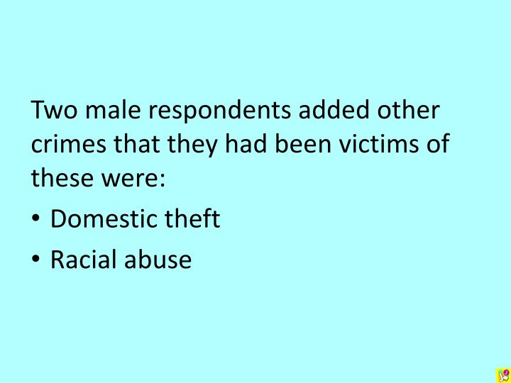 Two male respondents added other crimes that they had been victims of these were: