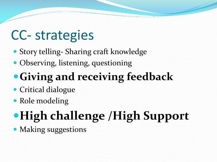 CC- strategies