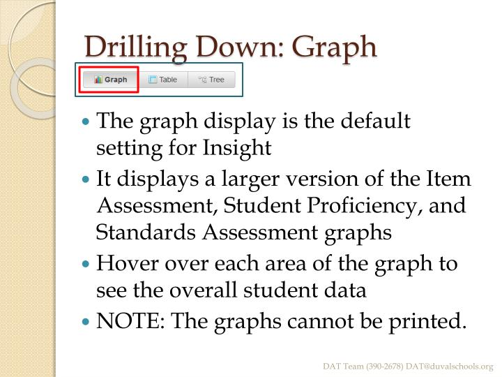 Drilling Down: Graph