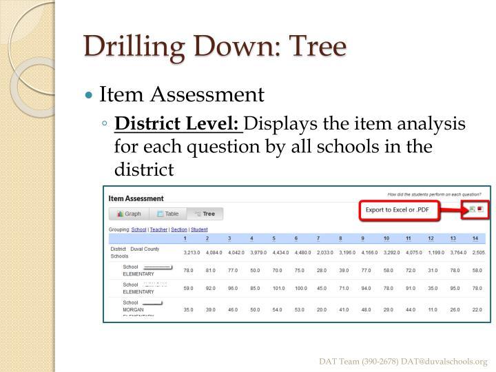 Drilling Down: Tree