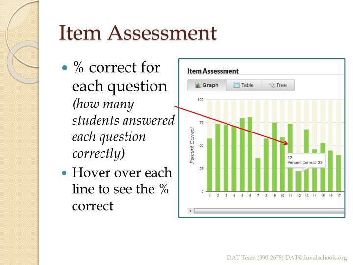 Item Assessment