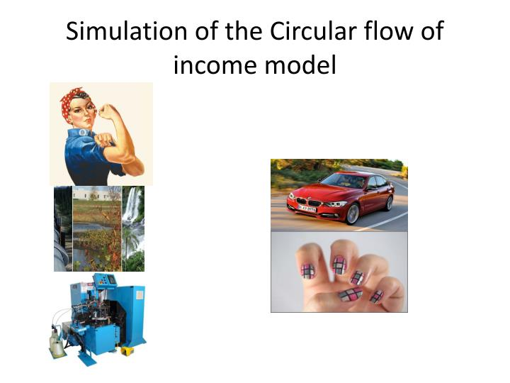 Simulation of the Circular flow of income model