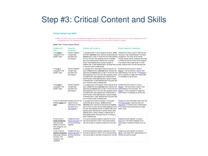 Step #3: Critical Content and Skills