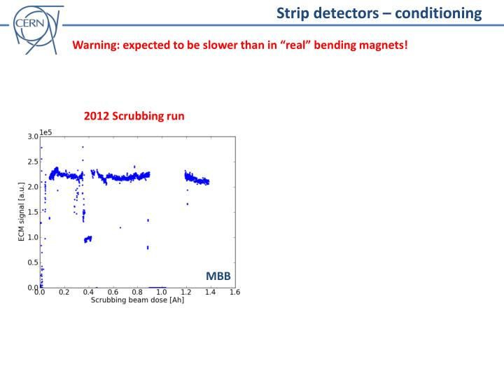 Strip detectors – conditioning