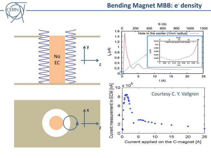 Bending Magnet MBB: e