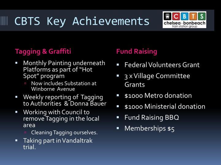 CBTS Key Achievements