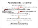 personal awards non clinical