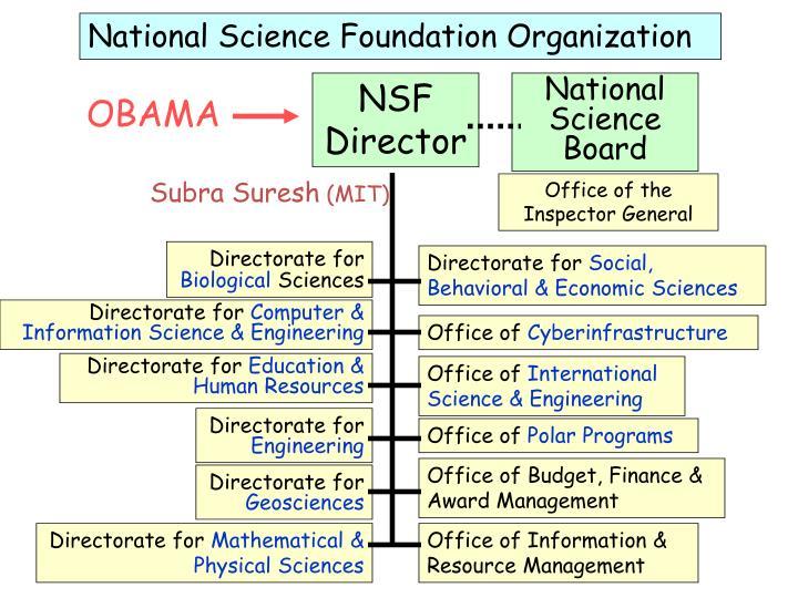National Science Foundation Organization