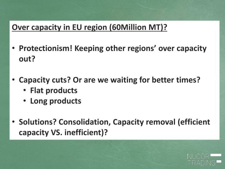 Over capacity in EU region
