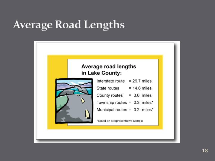 Average Road Lengths