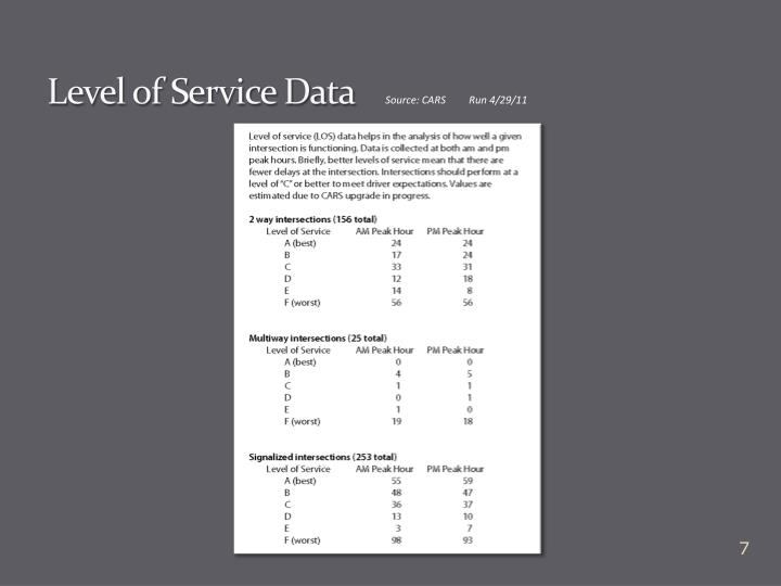 Level of Service Data