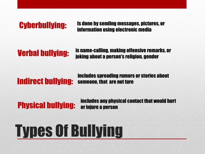 Cyberbullying: