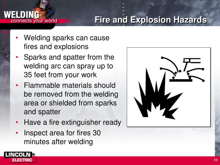 Welding sparks can cause fires and explosions