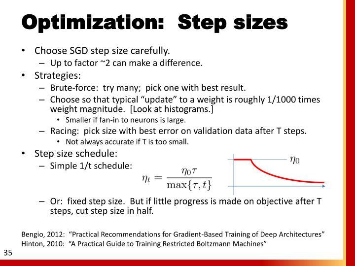 Optimization:  Step sizes