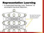 representation learning