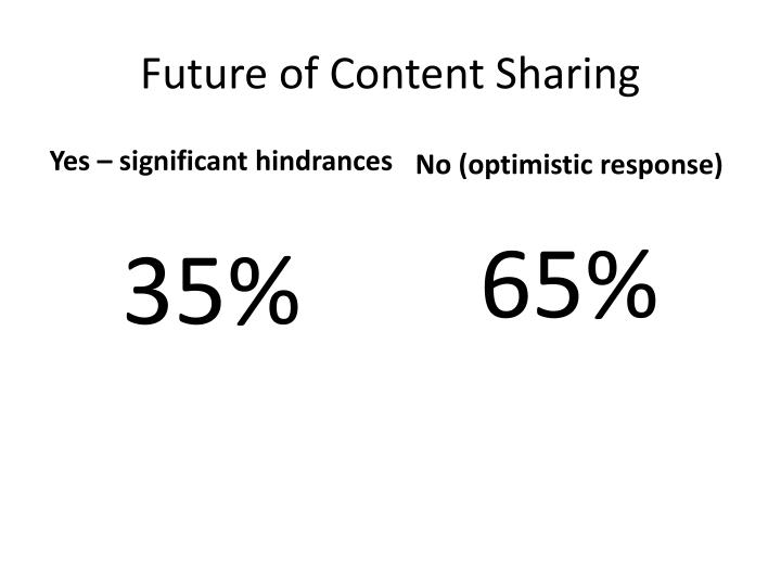 Future of Content Sharing