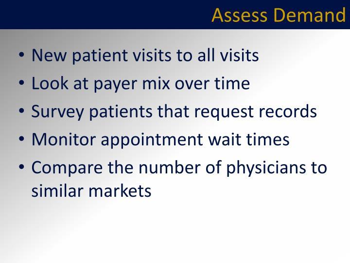 Assess Demand